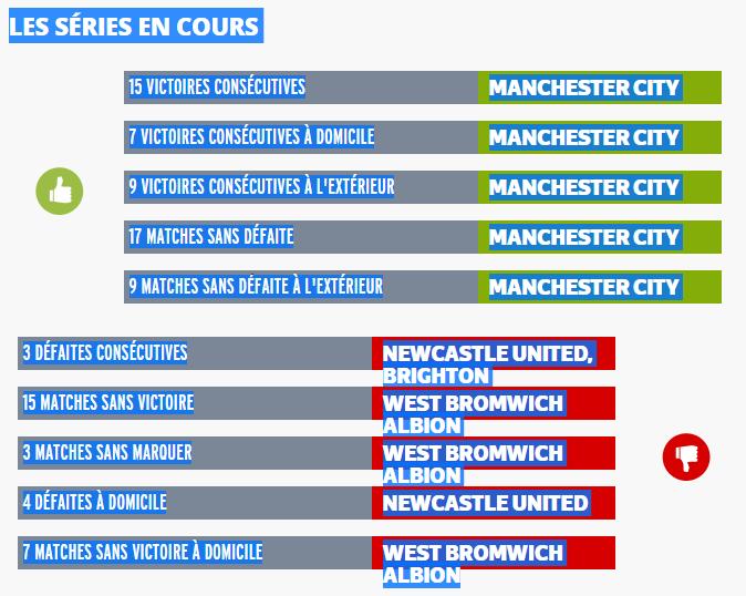 Angleterre - Barclays Premier League 2017 / 2018 - Page 3 271548engishmanrcsccopainlechatstats