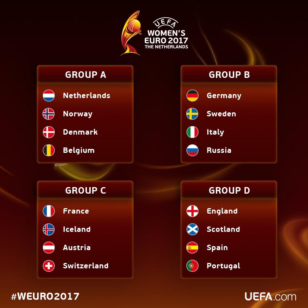 Euro 2017 féminin 275031CwwVmnWQAIIib