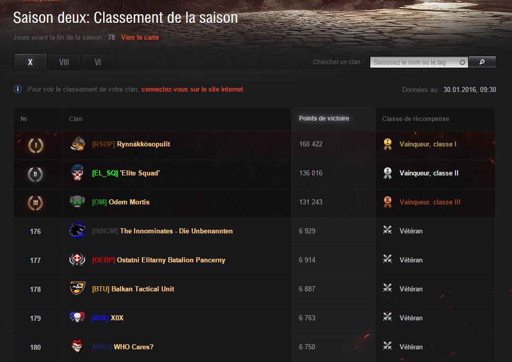 Position du clan dans la hierarchie française 281139classementX0XsaisonIItierX