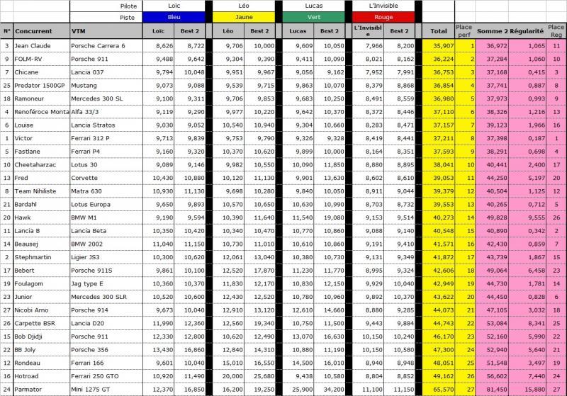 Proxy Race Tour de France 2012 28352712ES2Gnralpremiresemaine
