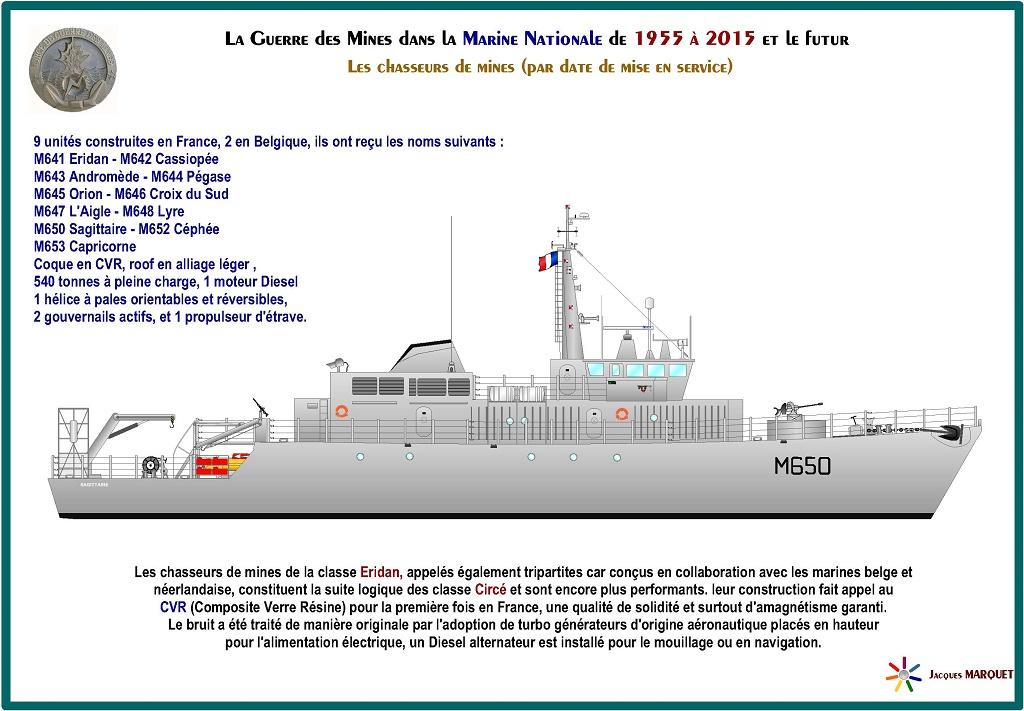 [Les différents armements de la Marine] La guerre des mines - Page 4 287473GuerredesminesPage37