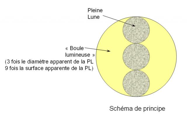 2012: le 30/06 à 23h36 - Boules lumineuses oranges - Macon (71)  287753rameur596