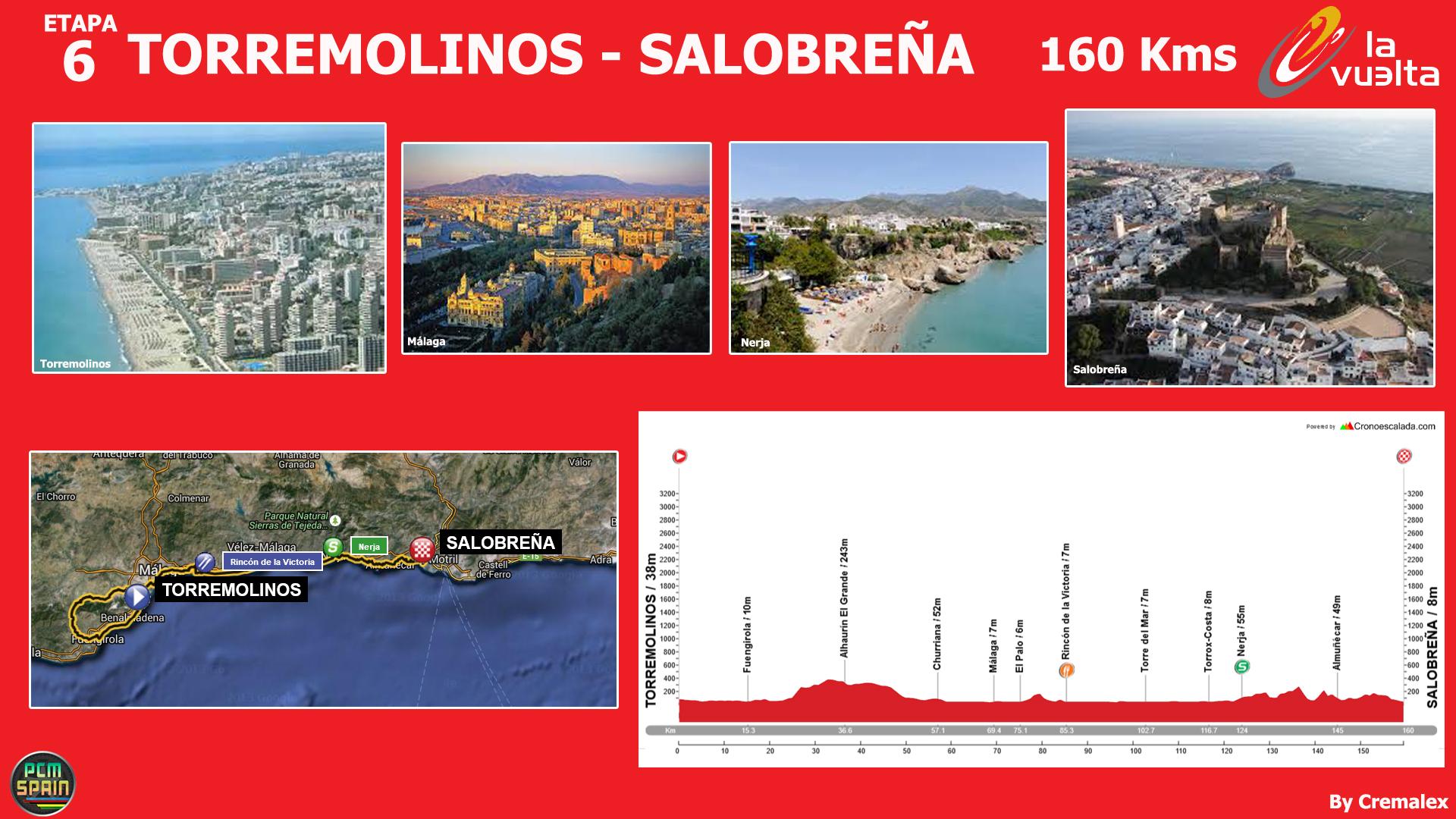 Concurso Vuelta a España 2015 - Página 6 292713Etapas06