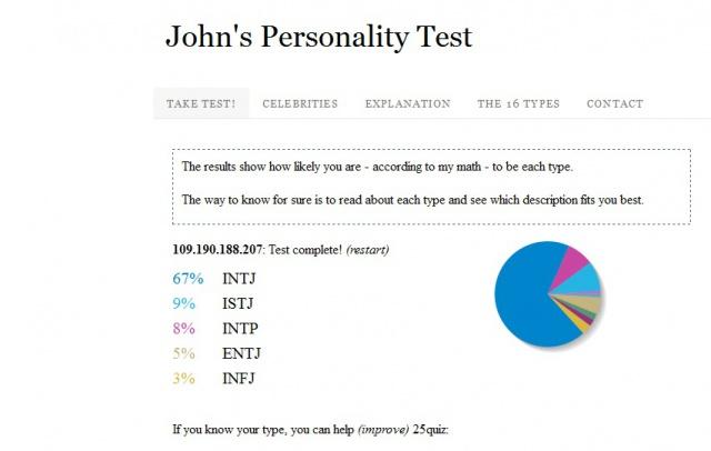 Tests MBTI à l'approche moins dichotomique - Page 2 294658test