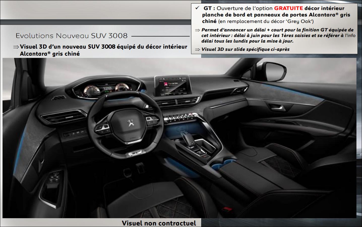 2016 - [Peugeot] 3008 II [P84] - Page 2 300779Sanstitre10