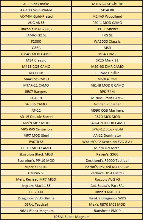 31 juillet: Myst-N+ et M16A4 FIREBUG 31074357n