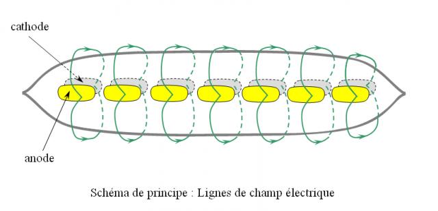 2011: le 28/10 à vers 6h00 - Un engin de grande taille - Mairé-Levescault (79)  - Page 2 315280davB5