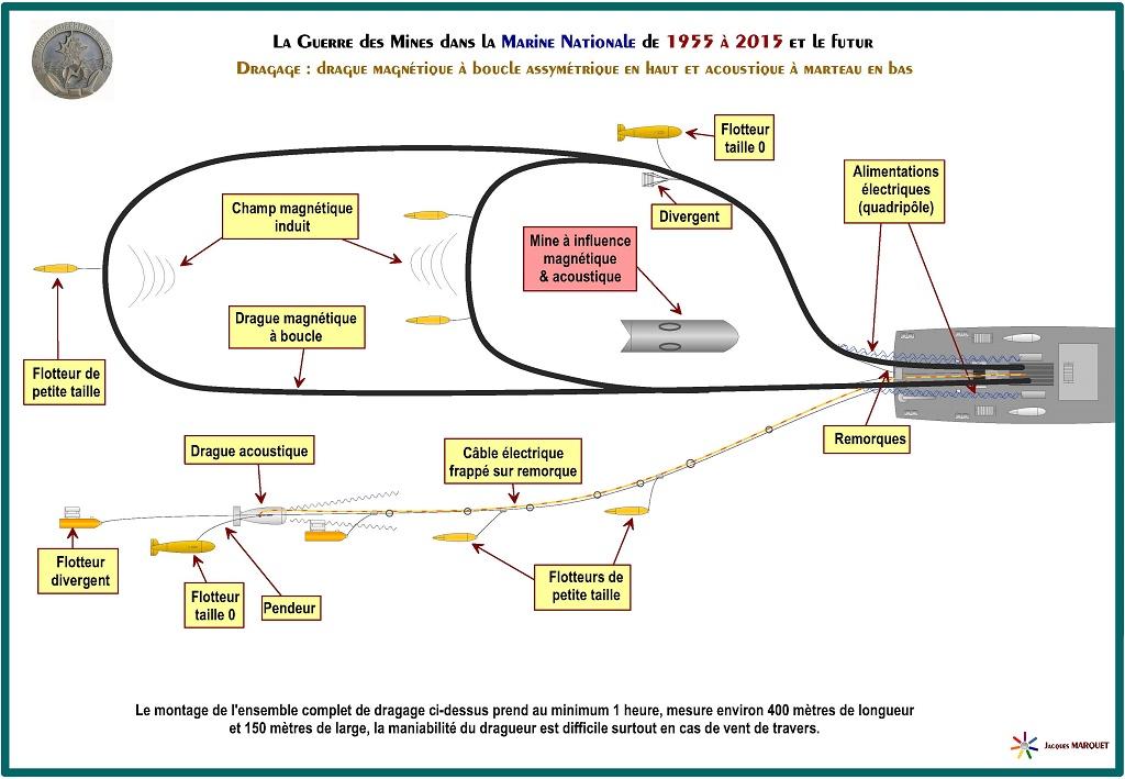 [Les différents armements de la Marine] La guerre des mines - Page 4 320931GuerredesminesPage14