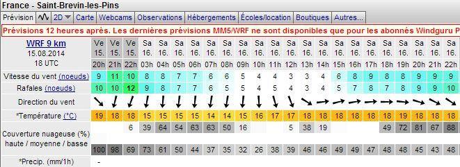 Vers l'estuaire de la Loire (Pornichet/LaBaule, St Brévin...) au fil du temps... - Page 5 322405stbrevin20140816guru