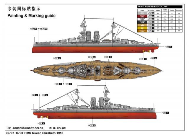 HMS Queen Elisabeth 1918 - Trumpeter - 1/700 32623871112031H2463