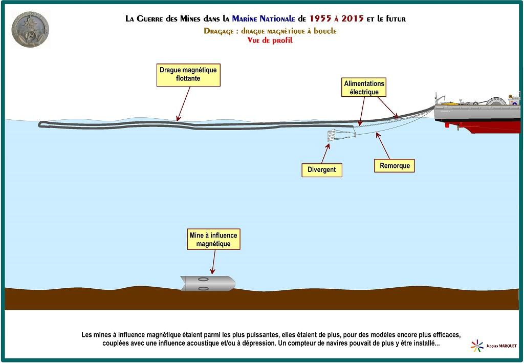 [Les différents armements de la Marine] La guerre des mines - Page 4 338486GuerredesminesPage11