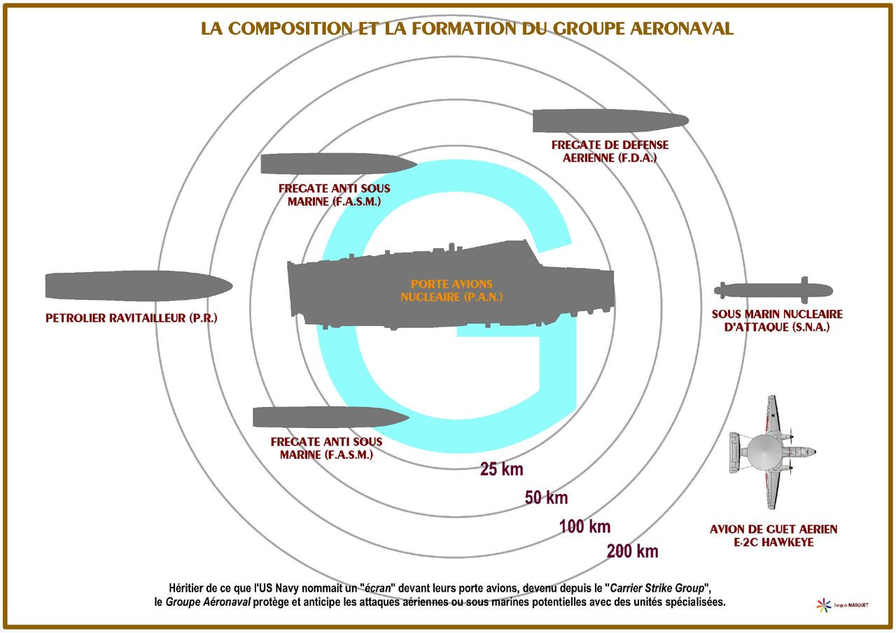 [ AÉRONAVALE - DIVERS ] Groupe Aéronaval Français en dessins 340572fGANFormation