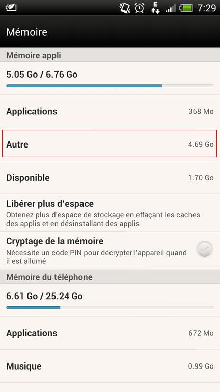 """[Q] Mémoire """"Autre"""" sur HTC One X 342352utz6HNwAVz9kzZH3zvYoWdS50aC7euvjNRE3IEOjU"""