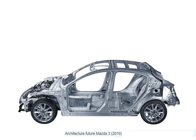 Double première pour Mazda au Salon automobile de Tokyo 3551252017skyactivva