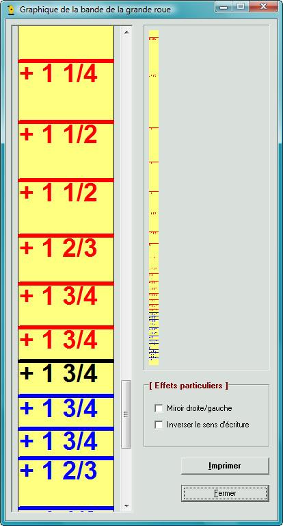 [PGM] - Programme de marquage de roue de parallaxe 3608634PGMGraphiqueMildot