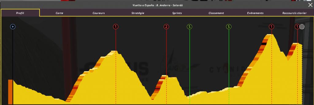 Vuelta - Tour d'Espagne / Saison 2 362247PCM0001