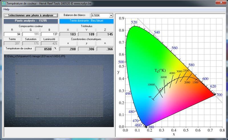 Quelle rampe LED pour le bac d'Hervé ? - Page 2 384440sBlancheACRCmylittlereefathome