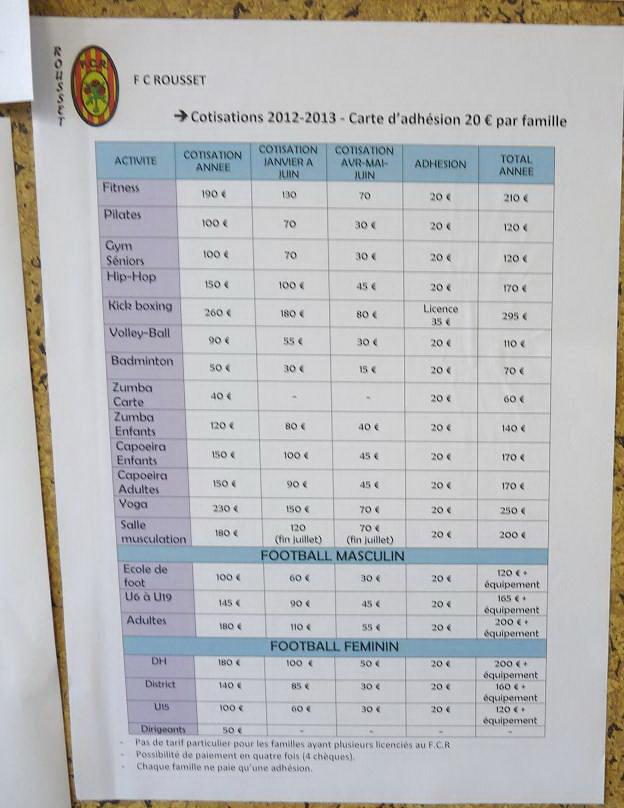 """LA SAINTE VICTOIRE DONNERA AU FC ROUSSET FOOT UN AVENIR """"SACREMENT """" GLORIEUX ! - Page 2 385978P1310395"""