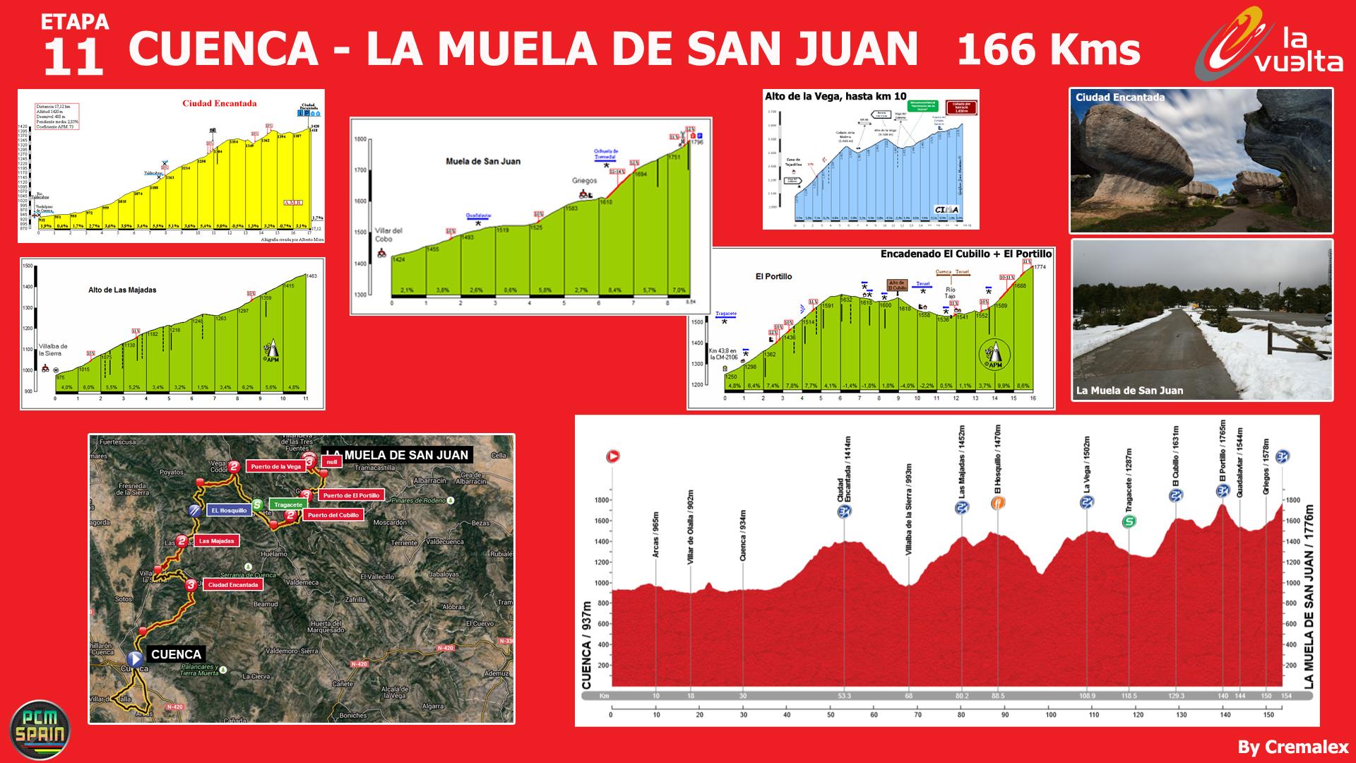 Concurso Vuelta a España 2015 - Página 6 388586Etapas11