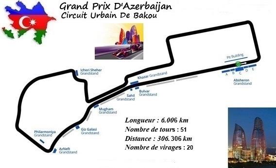 Circuit Des Grands Prix De Formule 1 392763108511