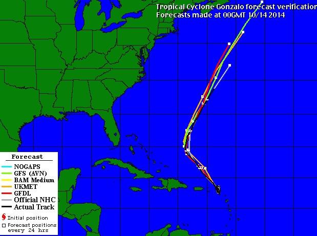 Cyclone GONZALO sur les îles du Nord des Antilles 394920GonzaloU