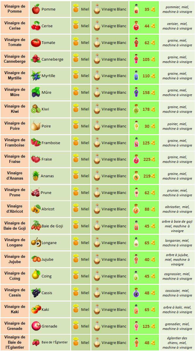 Machine à Vinaigre de Fruit 397012Sanstitre4