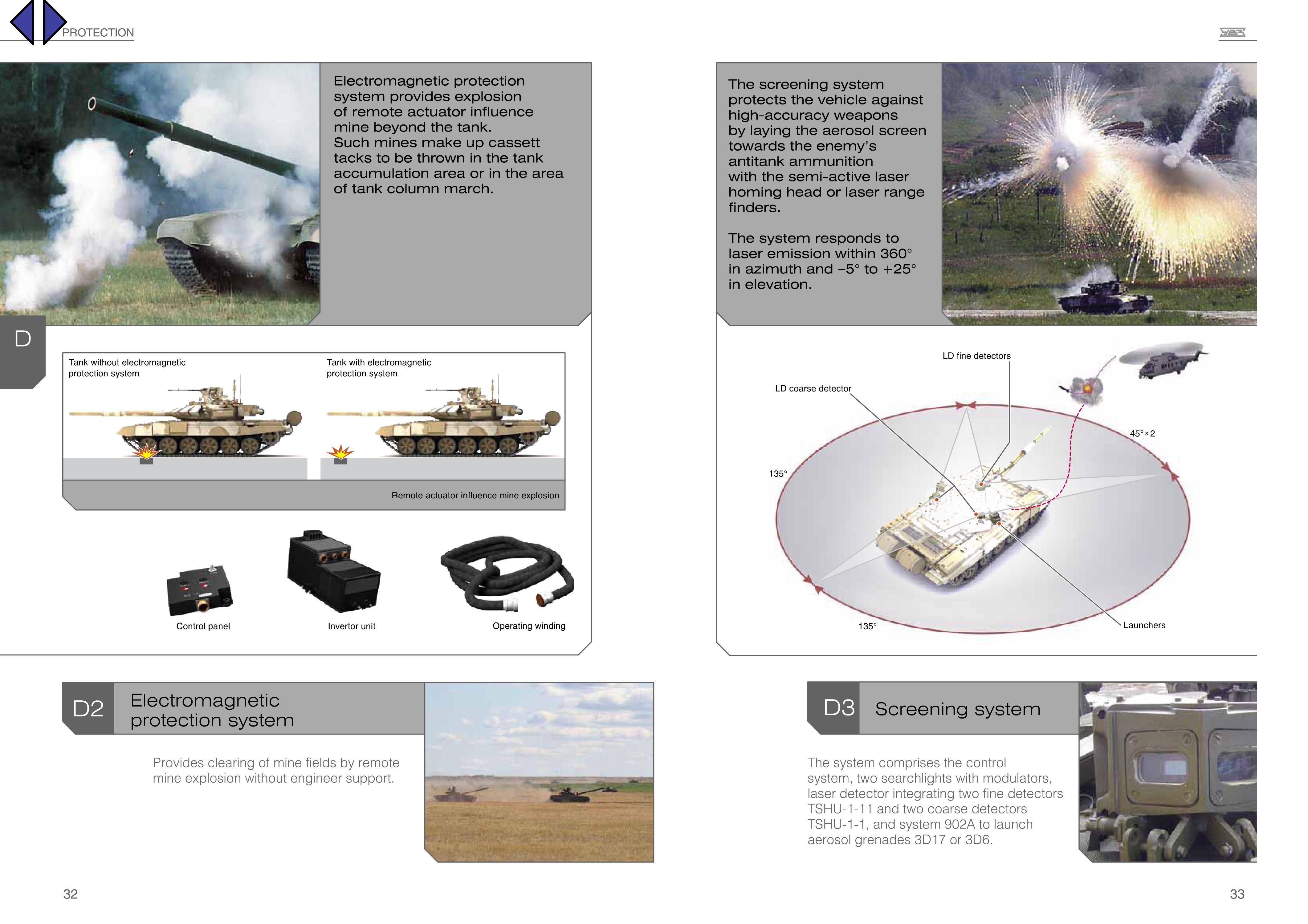 التطوير T-72M1 للجزائر يتفوق على نظيره المقدم للجيش الروسي  4096739015