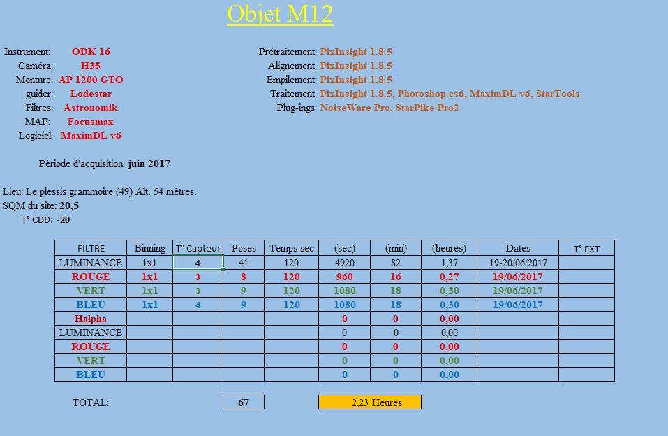 M12 à l'ODK16 411076Capture