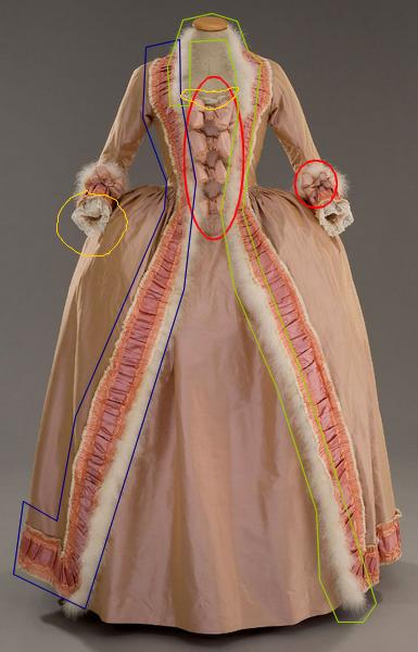 [Projet] Robe XVIIIe siècle 412216Sanstitre1