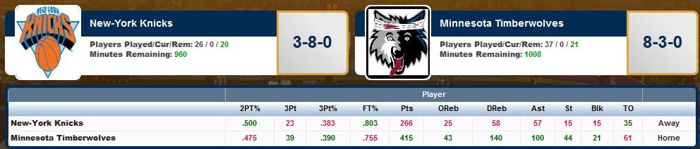 Minnesota Timberwolves (Khaz) - Page 2 421473finale