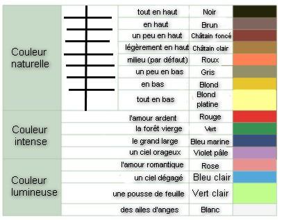 [Guide] Guide des coiffures, couleurs, lentilles... - Page 6 424164Couleur