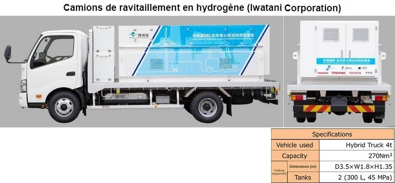 projet phare de chariots élévateurs à pile à combustible 432813camionsderavitaillement