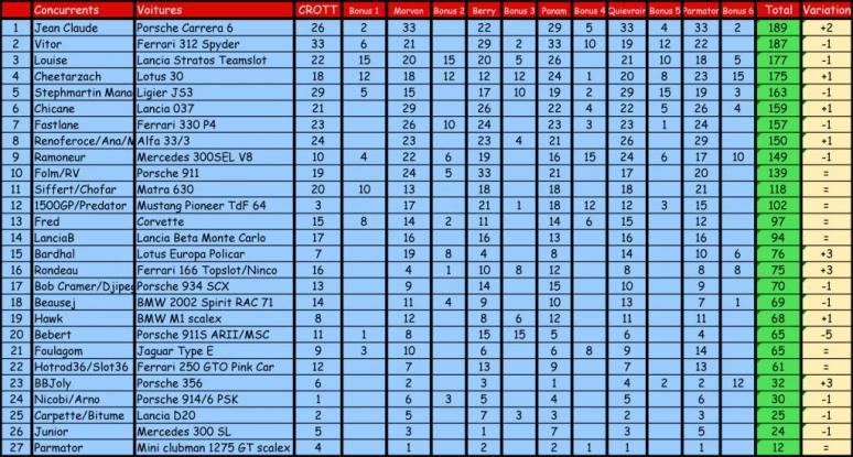 Proxy Race Tour de France 2012 - Page 2 43493113gnral3284886