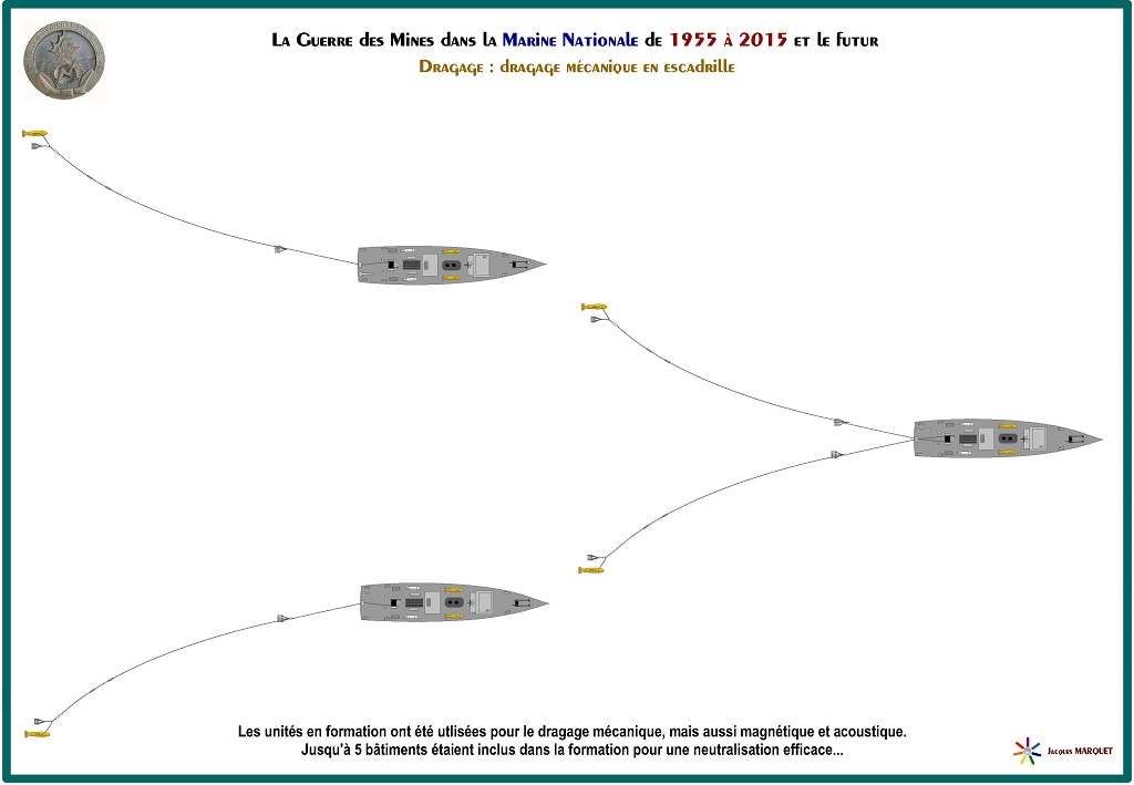 [Les différents armements de la Marine] La guerre des mines - Page 4 440237GuerredesminesPage09