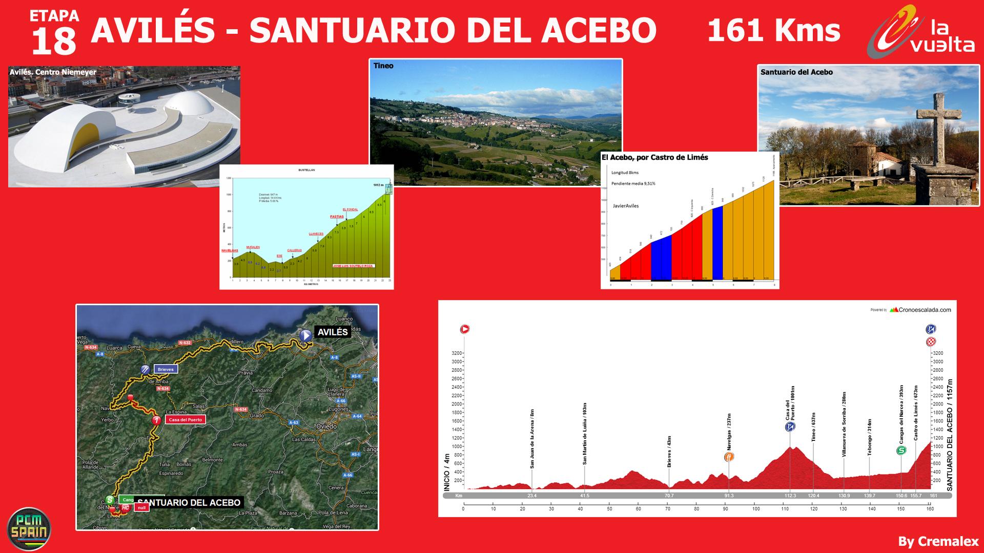 Concurso Vuelta a España 2015 - Página 6 441079Etapas18