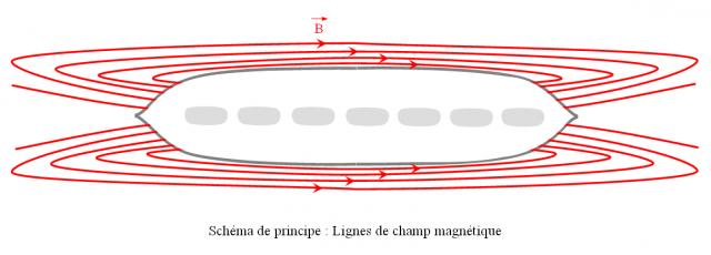 2011: le 28/10 à vers 6h00 - Un engin de grande taille - Mairé-Levescault (79)  - Page 2 443776davB4