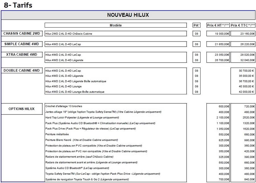 Nouveau Toyota Hilux 446091tarifsnouveauhilux