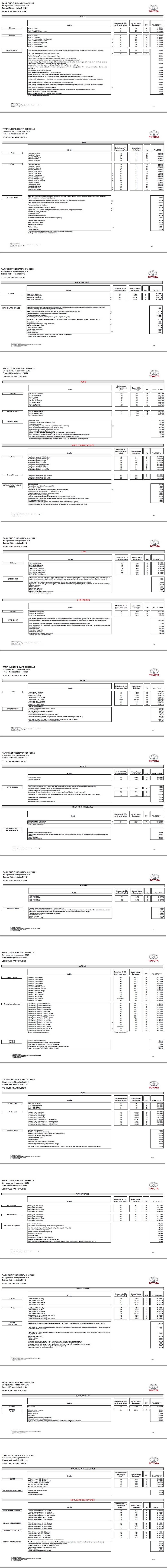 Toyota Révèle Les Tarifs Du C-HR 455184tarifsyarisaffaires1