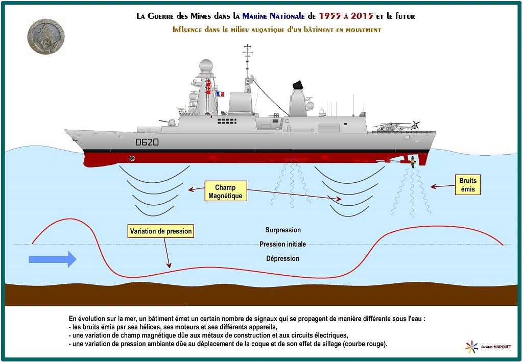 [Les différents armements de la Marine] La guerre des mines - Page 4 468126GuerredesminesPage05