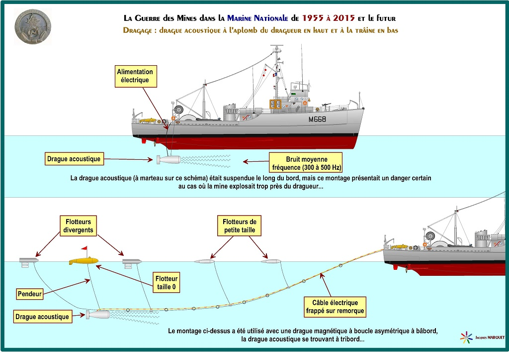 [Les différents armements de la Marine] La guerre des mines - Page 4 473295GuerredesminesPage13