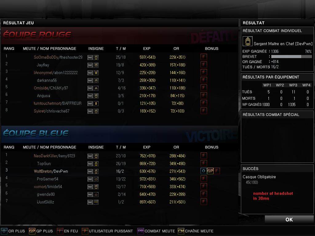 [GM]-Fade Nero /DevPwn doing great score (wolfteam). 473446tbscore4mn
