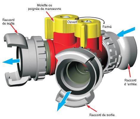 Accessoires hydrauliques 486442Division1