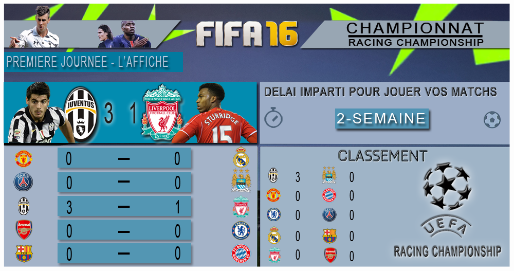 proposition de championnat FIFA 16 - Page 2 489450statusdesmatchs