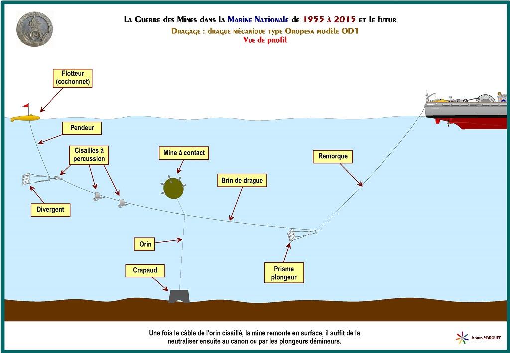 [Les différents armements de la Marine] La guerre des mines - Page 4 495239GuerredesminesPage07