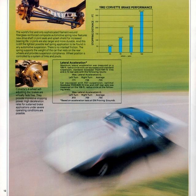 chevrolet corvette 1982 edition collector monogram au 1/8 - Page 2 4999033847lowres