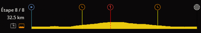 Kwiatkowski, un nouvel avenir chez Sky ?(Critérium du Dauphiné E3 P.2) 500618PCM0010