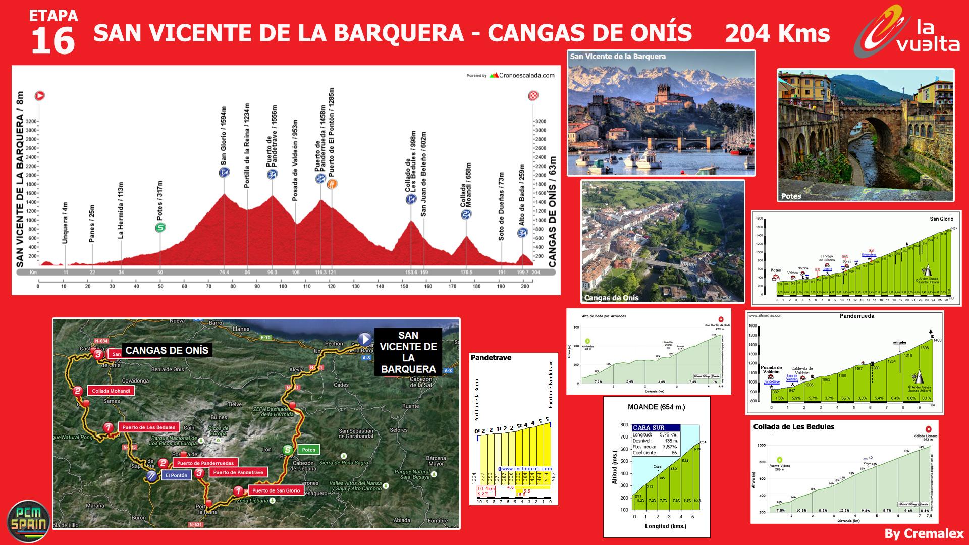 Concurso Vuelta a España 2015 - Página 6 503725Etapas16