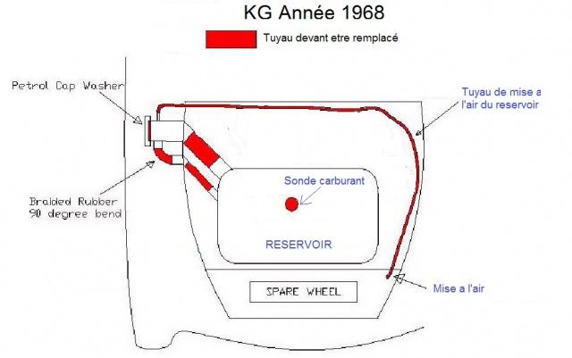 Remplissage reservoir essence 1968 515699561031