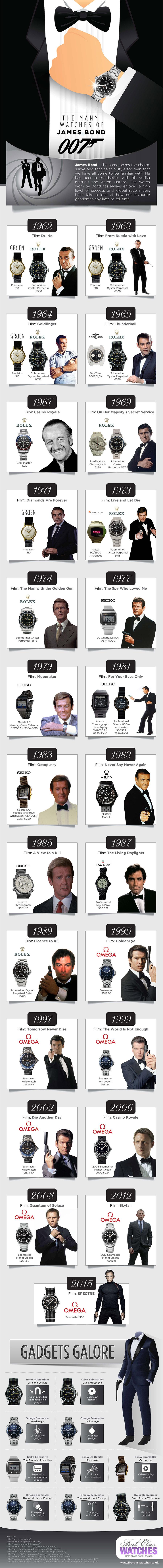 Toutes les montres de James Bond... 518103ThemanywatchesofJamesBond900width