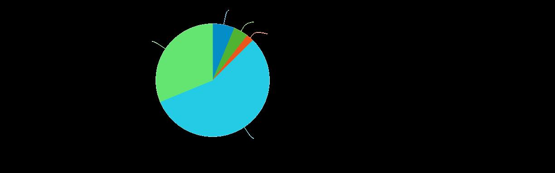 [Sujet unique] Les sondages. 518939sondage8